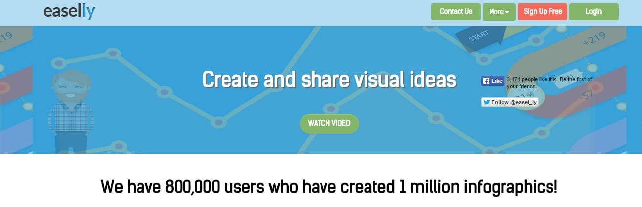 Easel.ly - Free Infographic Maker to Create and Share Visual Ideas Online