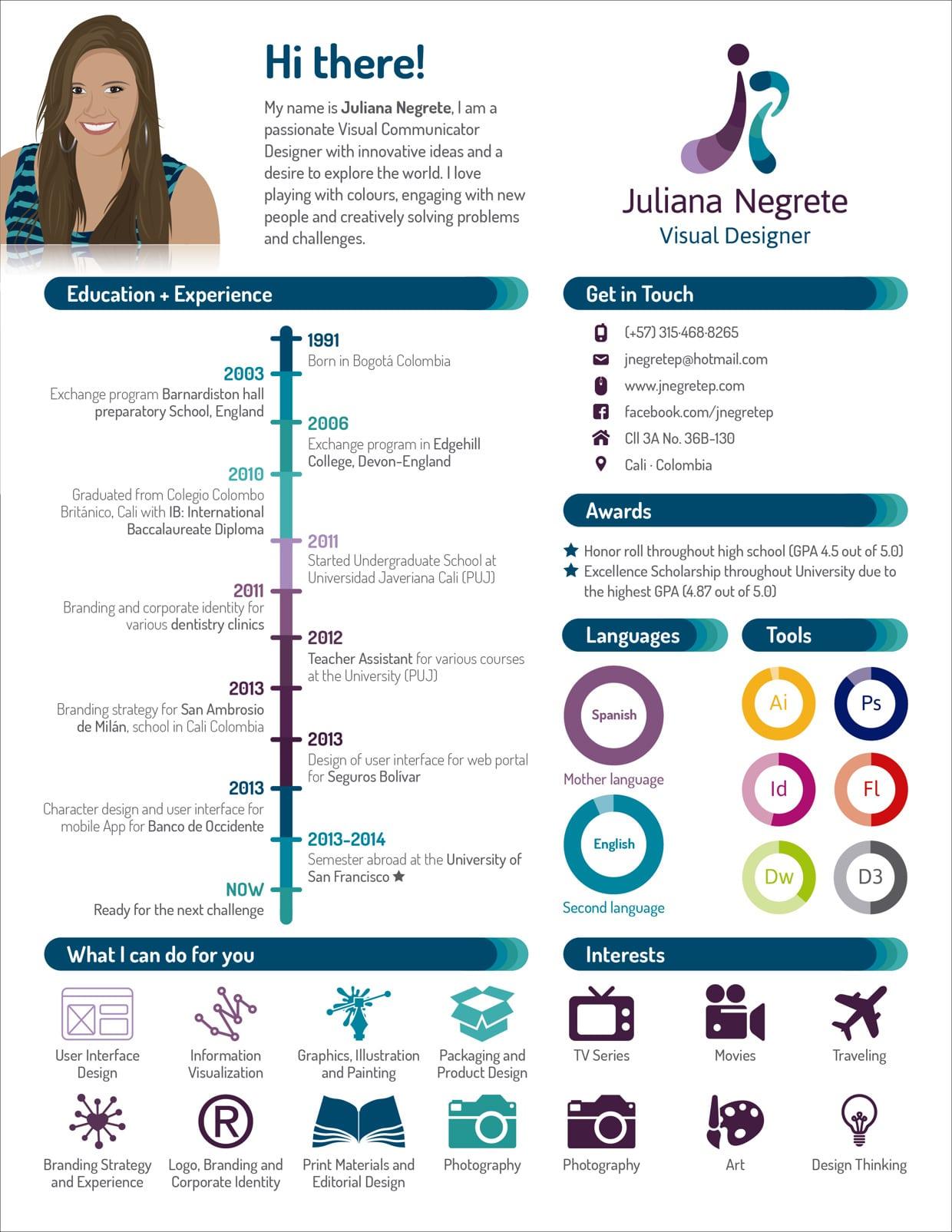 Designer Resume CV Curriculum Vitae Template