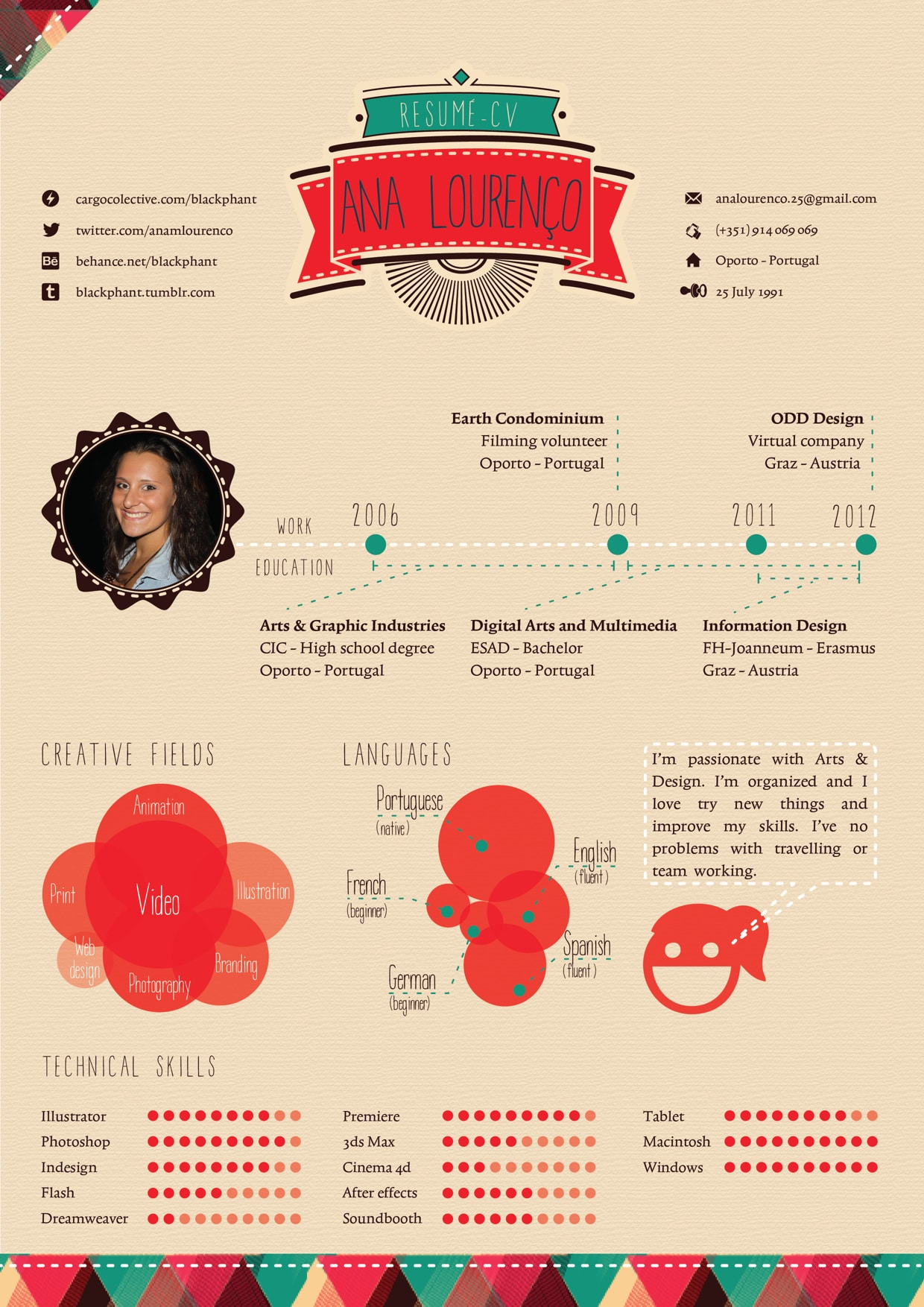 Infographic CV Design Template Sample
