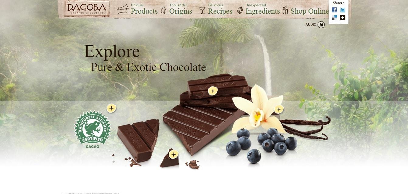 Bakery Website Design Idea