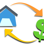 Earn Money from Home without Investment