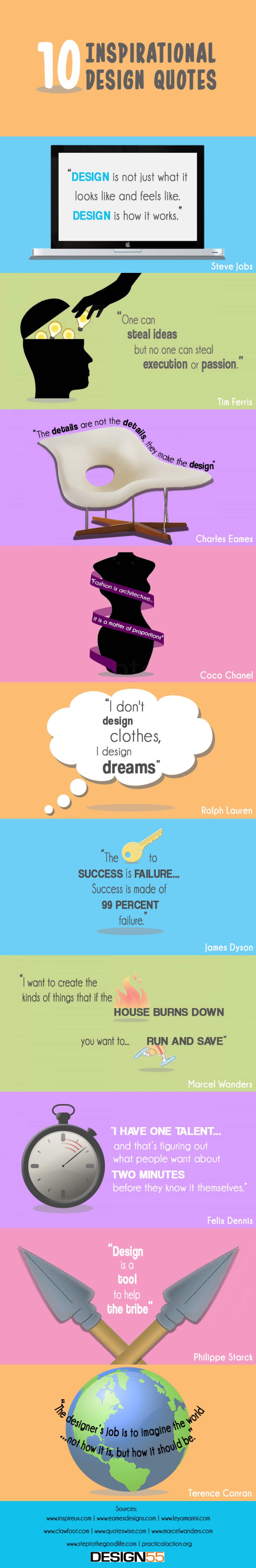 10 Most Inspiring Design Quotes