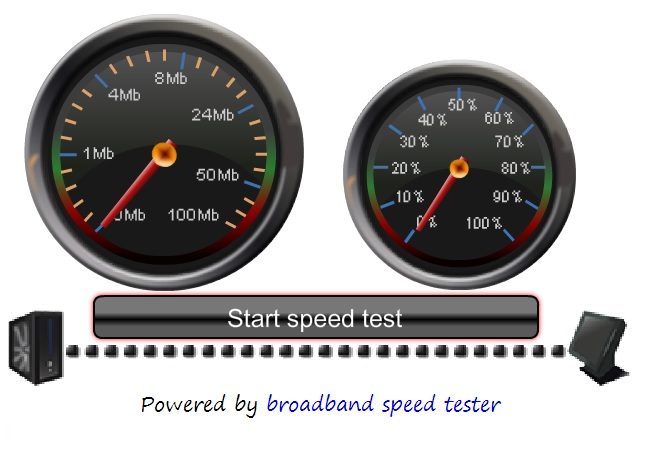 Check Your Internet Speed Using Best Free Online Internet Speed Test Tools