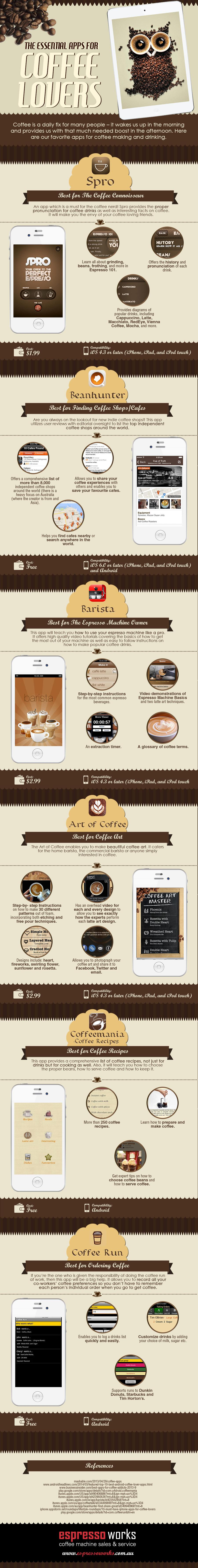 6 Essential iOS Apps & Free Essential Android Apps For Coffee Lovers - Infographic