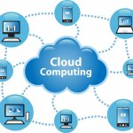 Cloud Computing Meaning Explained : What is Cloud Computing, Advantages & Disadvantages of Cloud Computing, Benefits of Having Cloud Based Computing for Businesses