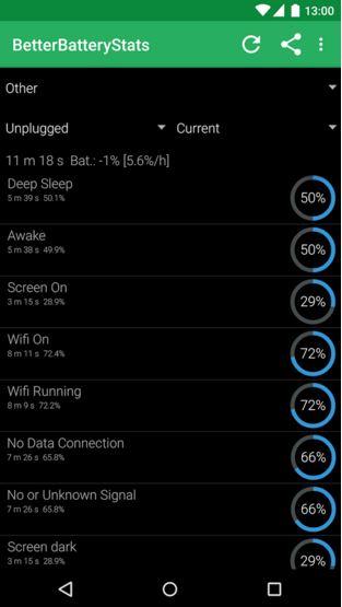better battery stats - best battery saver app for android, best battery saving app for android, what is the best battery saving app for android, best battery saver apps for Android - best battery saving apps for android
