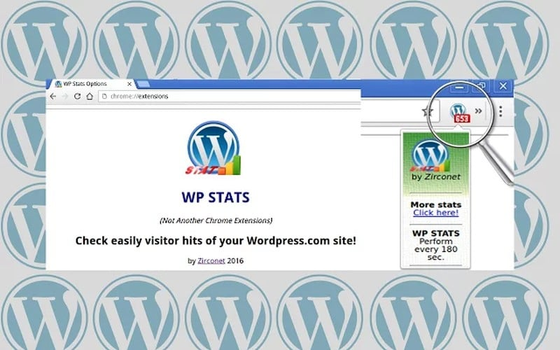 wordpress-stats - Best Chrome Extensions - Best Chrome Extensions for WordPress Users