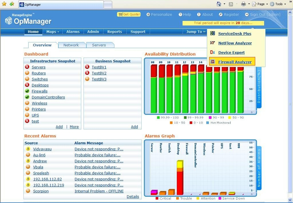 OpManager CPU Temp Monitor - Best CPU Temp Monitor Software - Top 10 Best CPU Temp Monitoring Programs to Monitor CPU Temperature